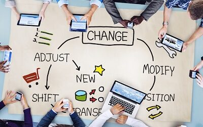 The Guaranteed Way Forward in Managing Change